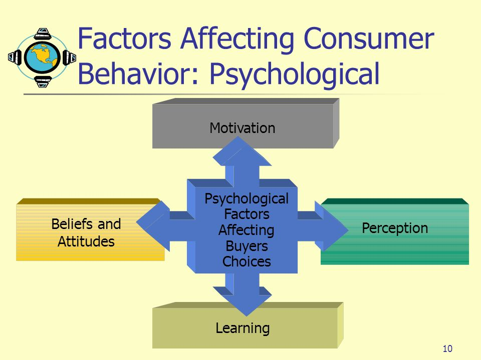 consumer behavior perception The effect of packaging on consumer perception  what are some research topics for consumer behavior in a digital world.