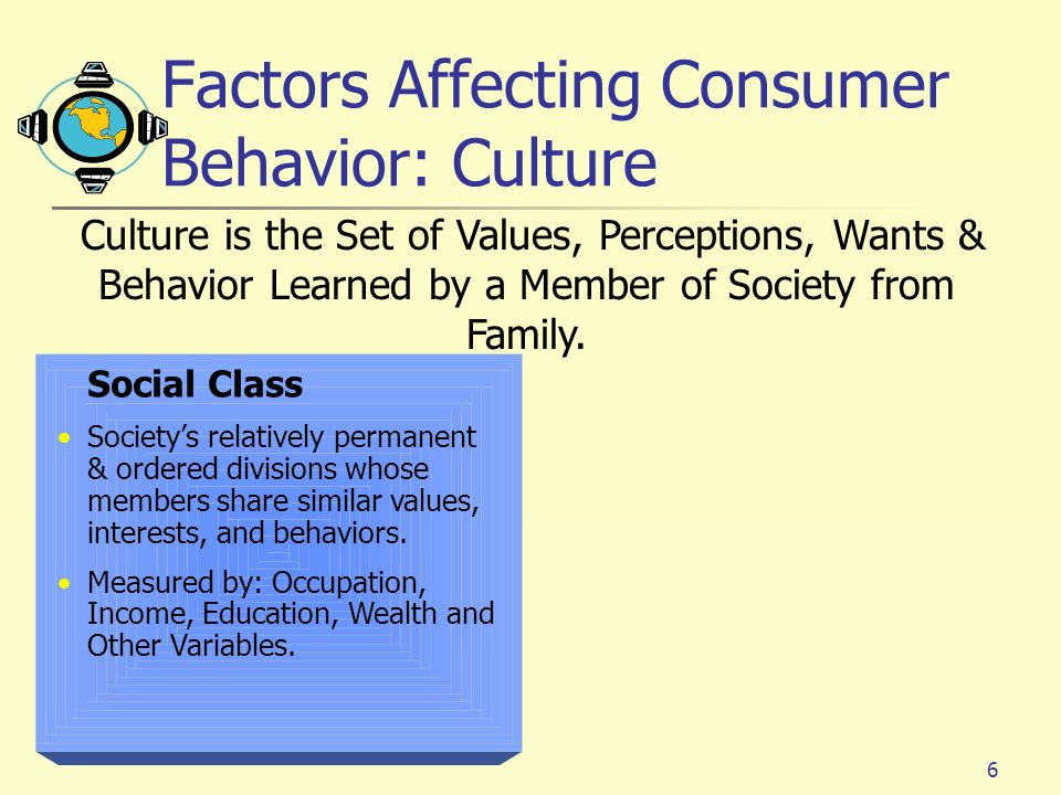 religion influence consumer behavior Consumer behavior: culture, ethnic and subculture  new religions 13 age & consumer identity • a consumer's age exerts a significant influence on his/her .