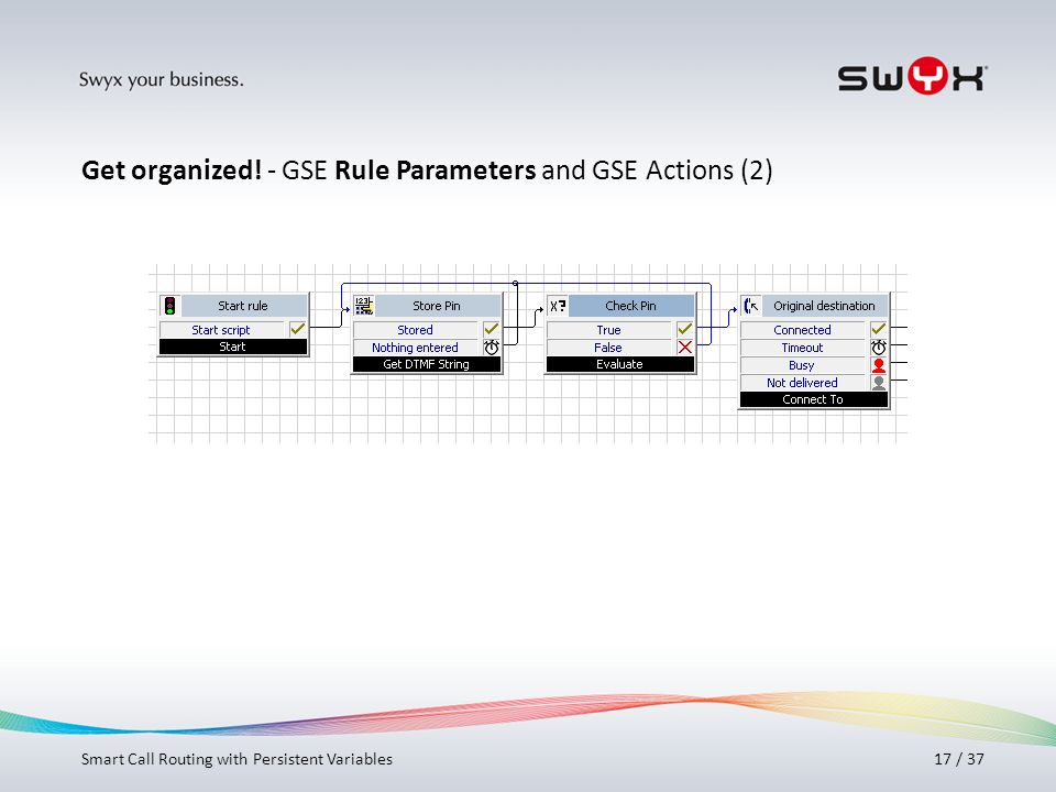 Get organized! - GSE Rule Parameters and GSE Actions (2)