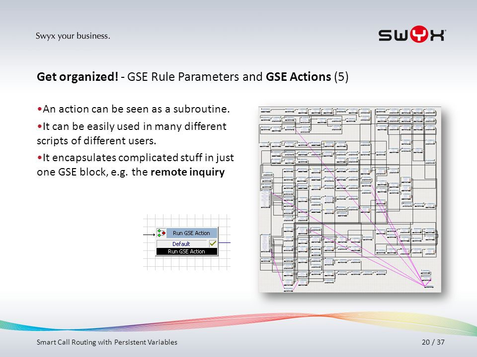 Get organized! - GSE Rule Parameters and GSE Actions (5)