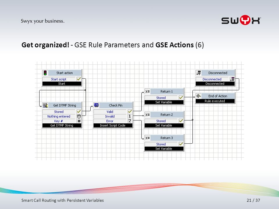 Get organized! - GSE Rule Parameters and GSE Actions (6)