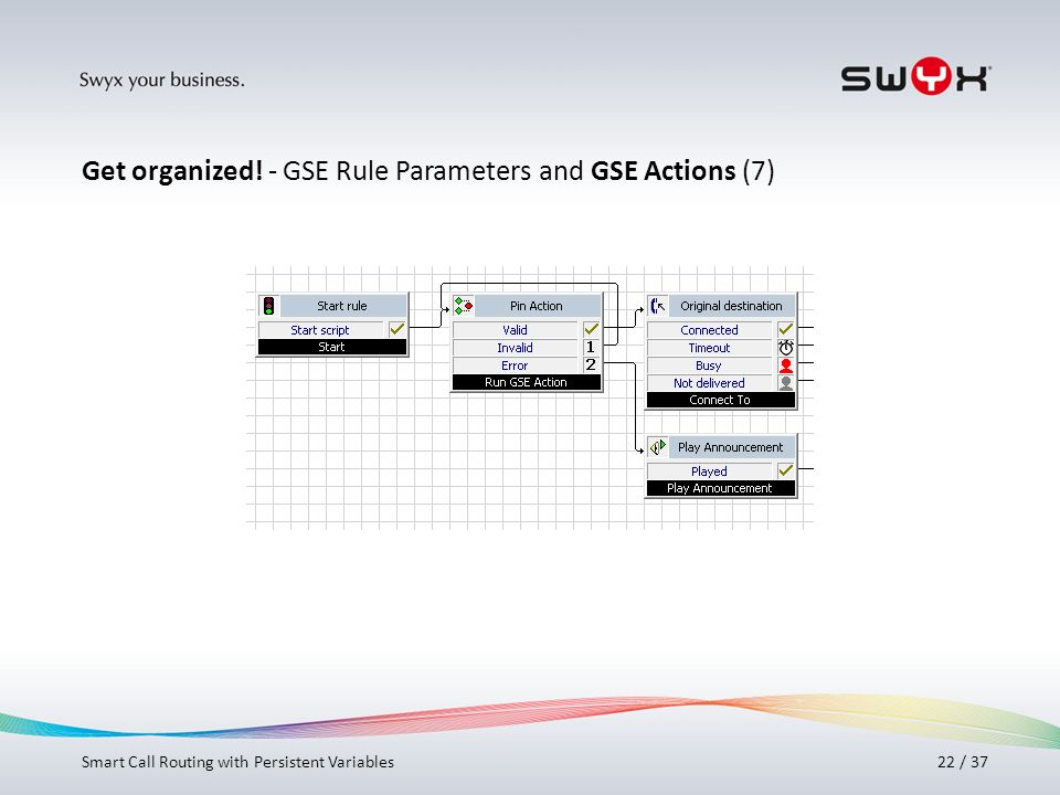 Get organized! - GSE Rule Parameters and GSE Actions (7)