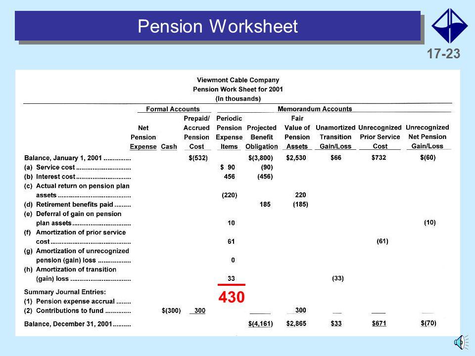 Illustrated Solution Problem ppt download – Pension Worksheet