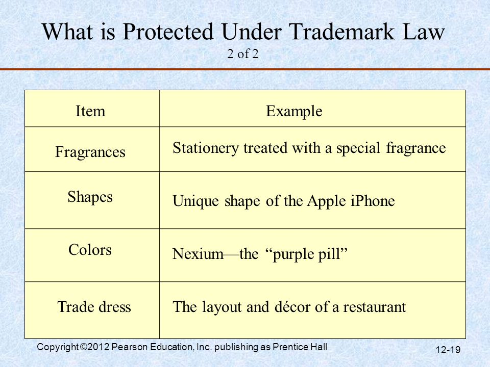 trademarks protection under trademarks act with Firstly, a trade mark registration, which is arguably the most effective form of  protection protection in terms of the trade marks act (194 of 1993) is available.