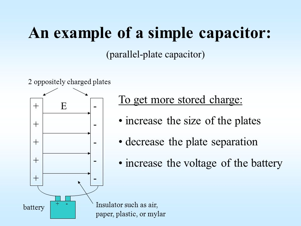 The voltage characteristics of electrostatic capacitance