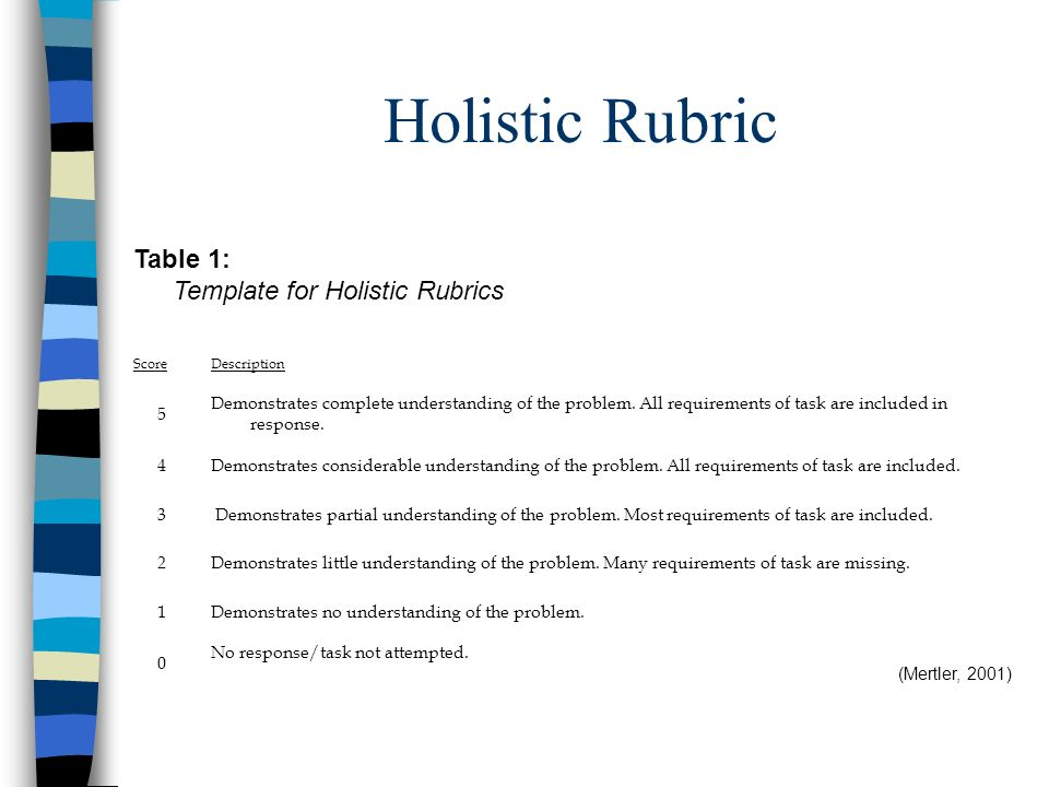 rubric for essay question