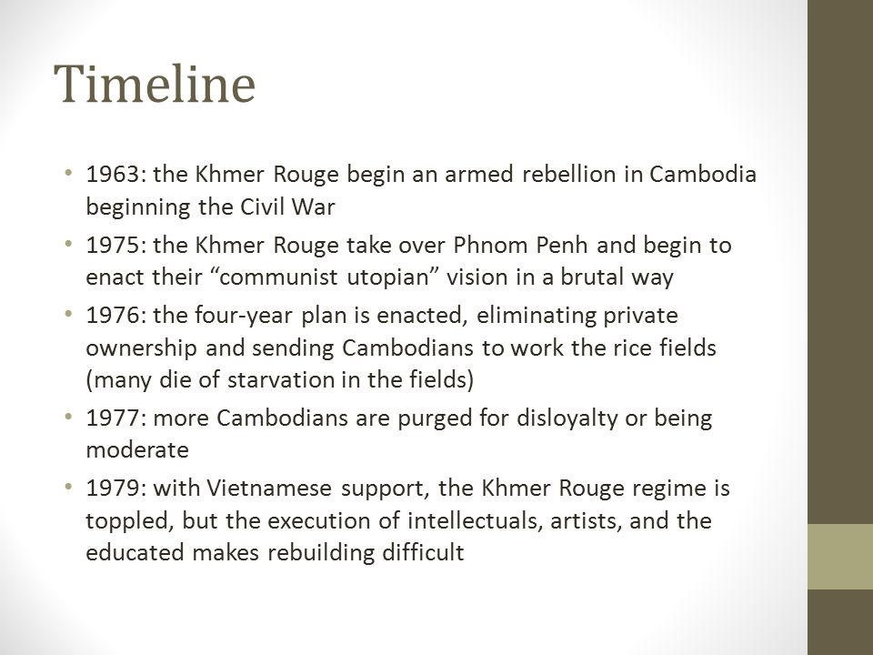 Timeline of cambodian history