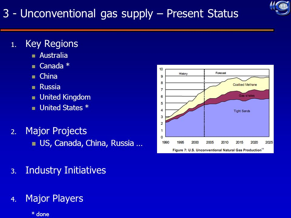United States Leading Industries: WOC 1: Exploration & Production Of Natural Gas