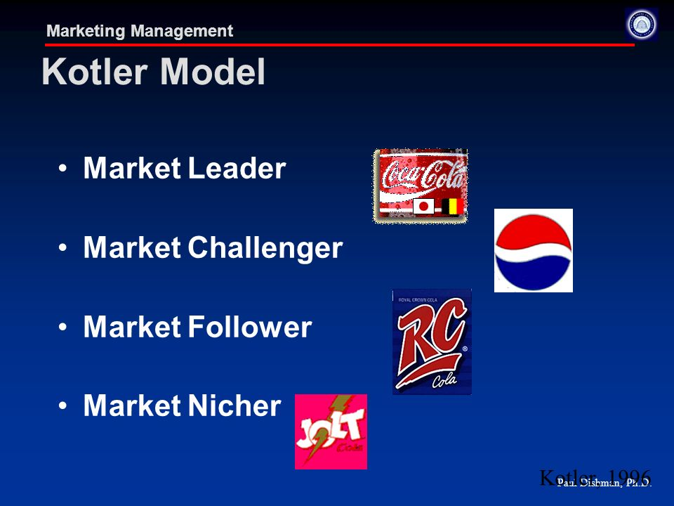 market leader market challenger market follower examples Who are the individuals developing defensive marketing plans and learn how you can become one of them  their position as market leader can always be under threat.