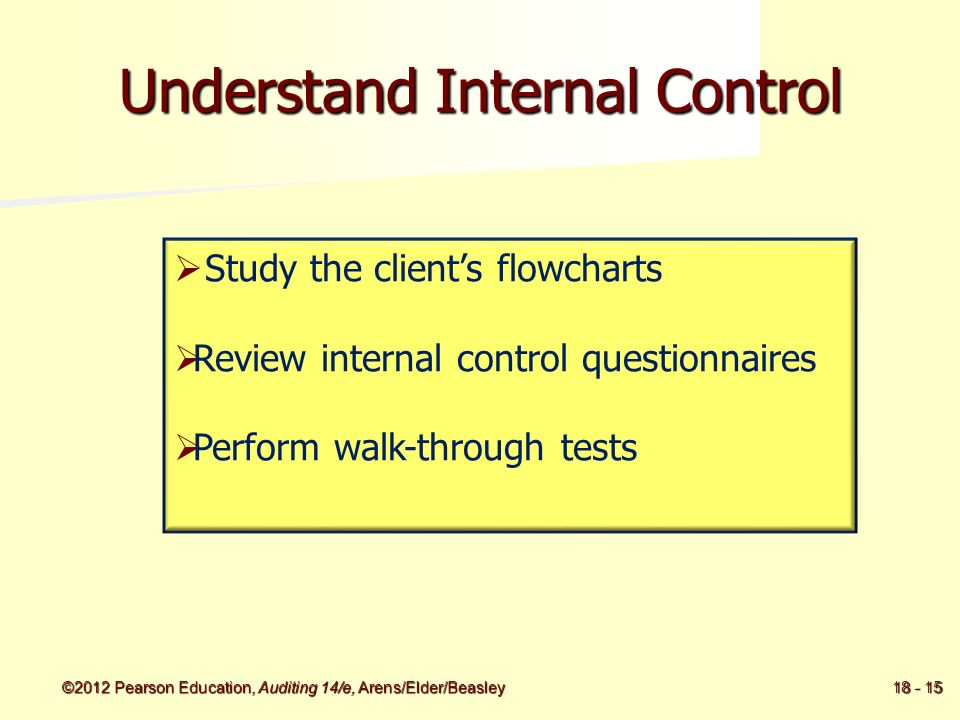 understanding internal control Free online library: understanding internal control(committee of sponsoring organizations, cover story) by government finance review banking, finance and accounting business internal auditing analysis management methods.