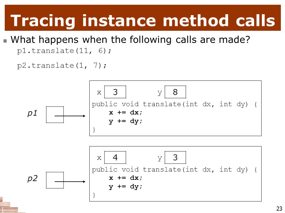 Tracing instance method calls