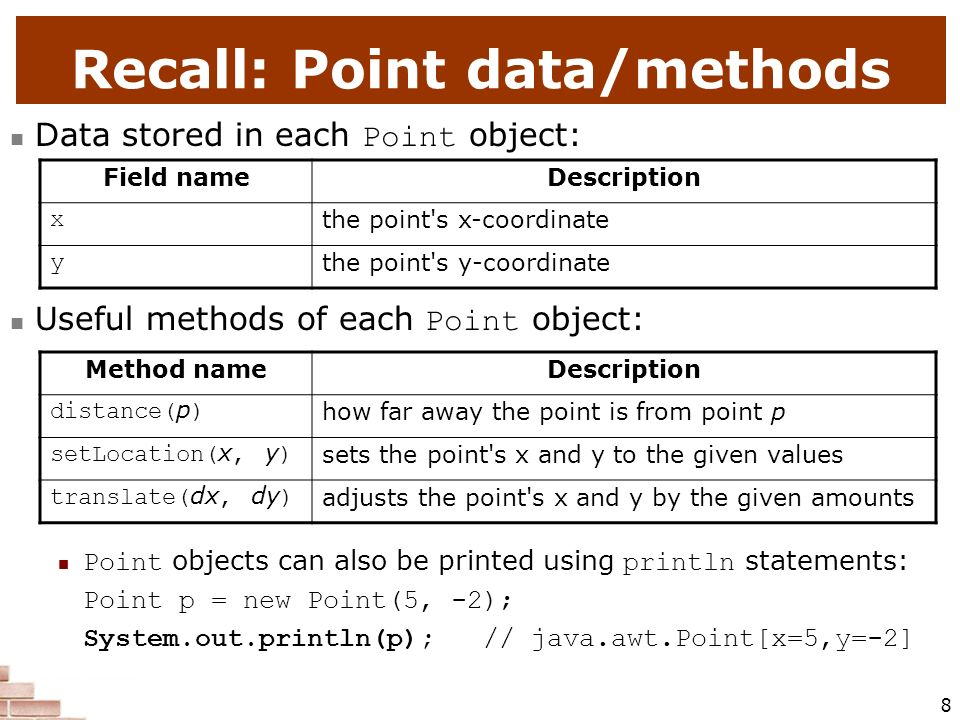 Recall: Point data/methods