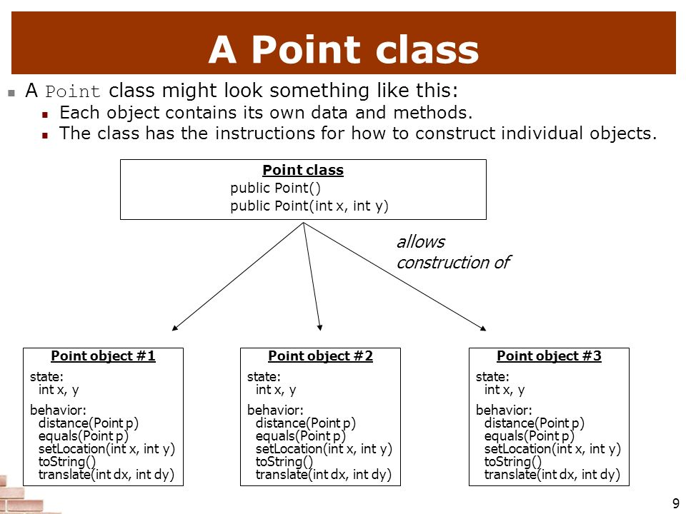 A Point class A Point class might look something like this: