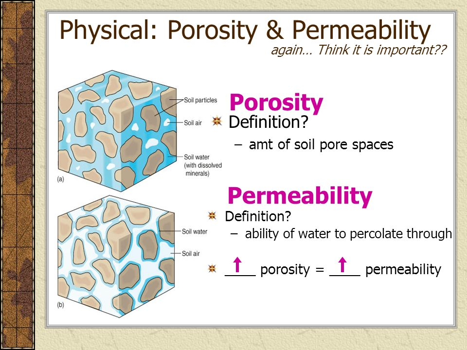 Soil science chapter 14 r b chapter 14 miller ch 21 r for Soil particles definition