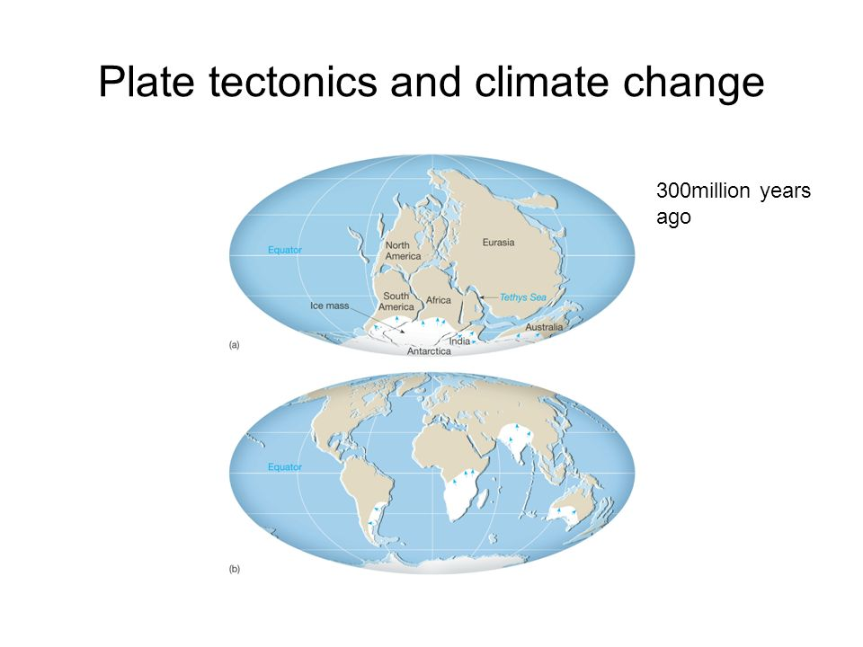 Plate tectonics and climate change