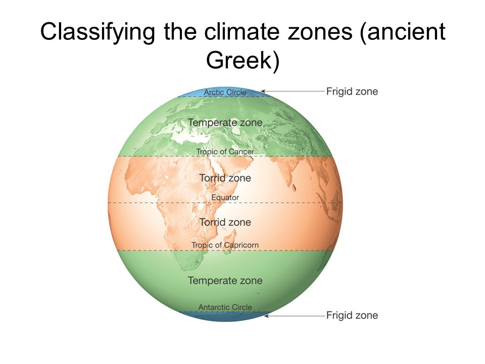 Classifying the climate zones (ancient Greek)