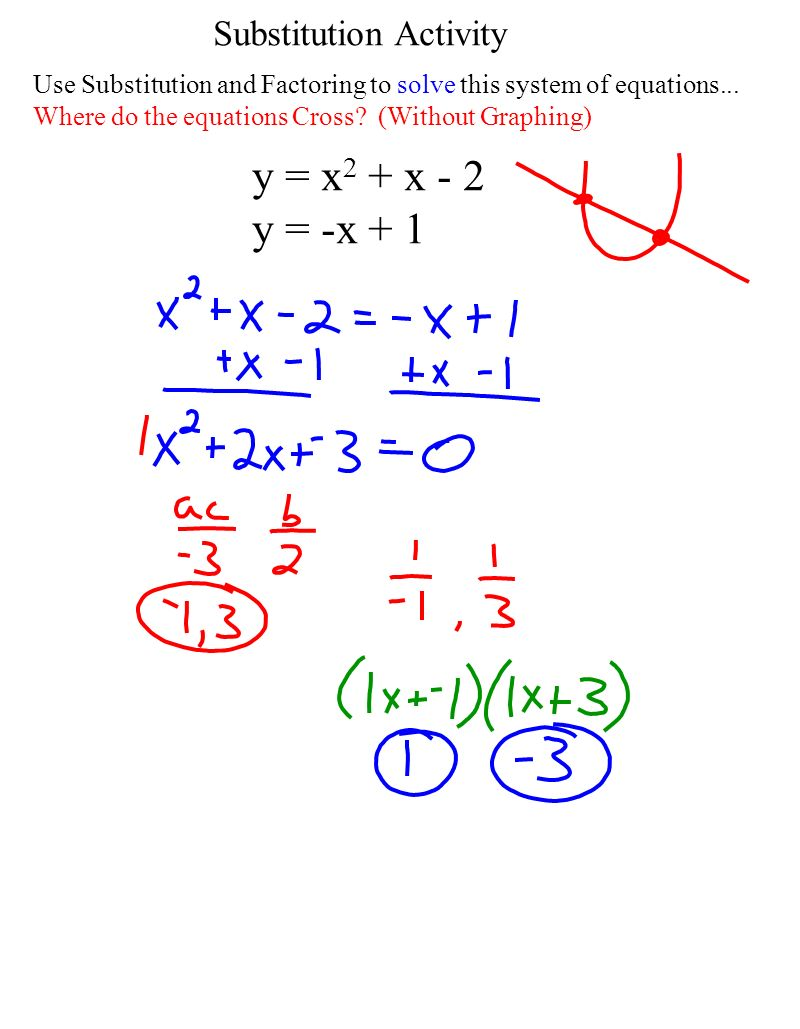 how to solve two equations to find x and y