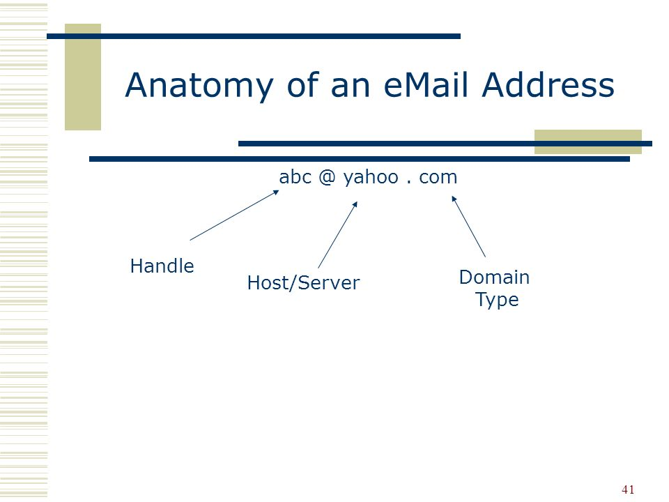 Anatomy of an email address