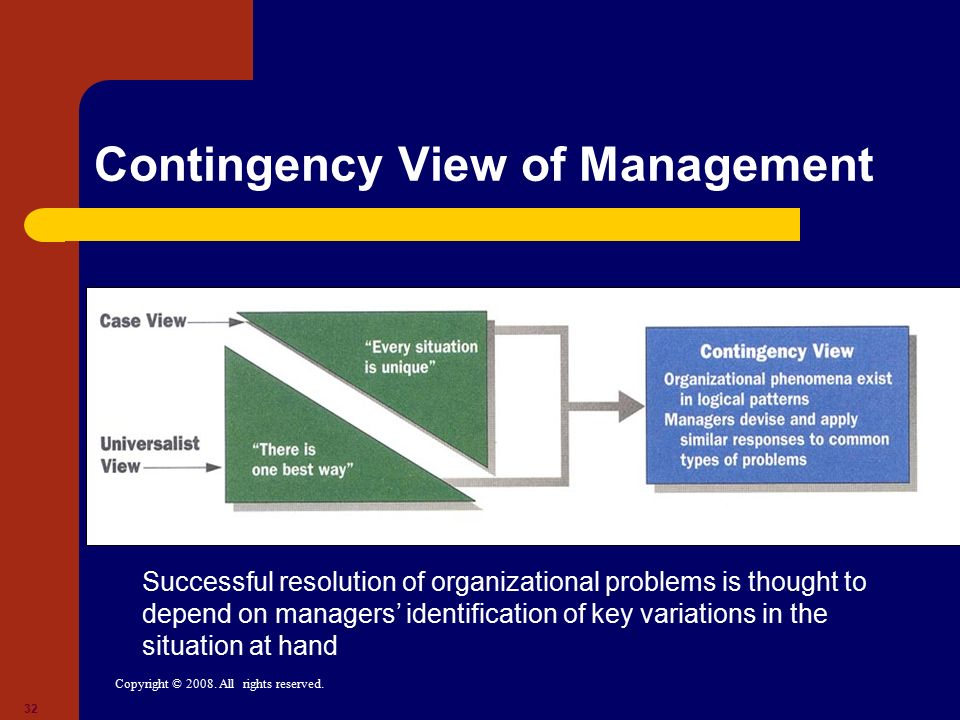 Contingency View of Management