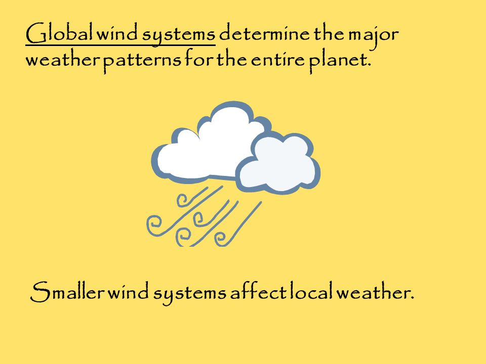 Global wind systems determine the major weather patterns for the entire planet.