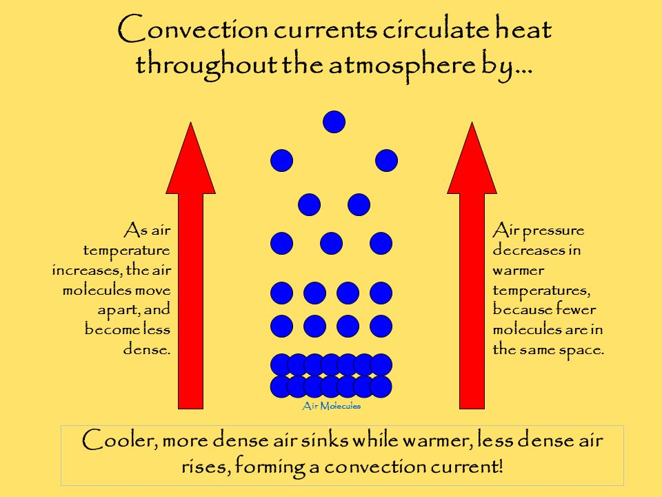 Convection currents circulate heat throughout the atmosphere by…