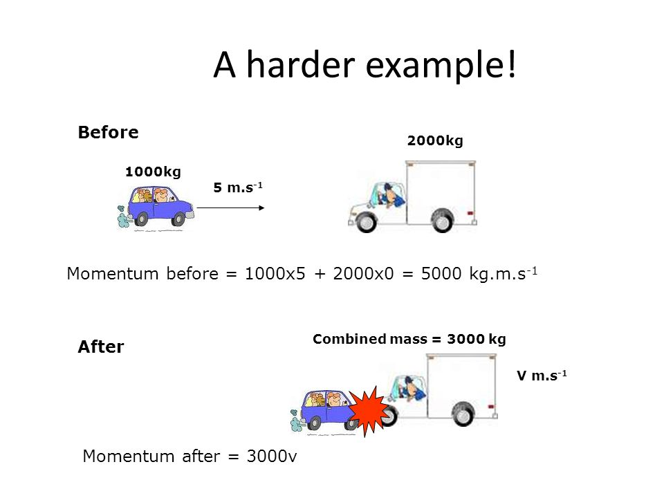 This lesson Conservation of linear momentum. - ppt download
