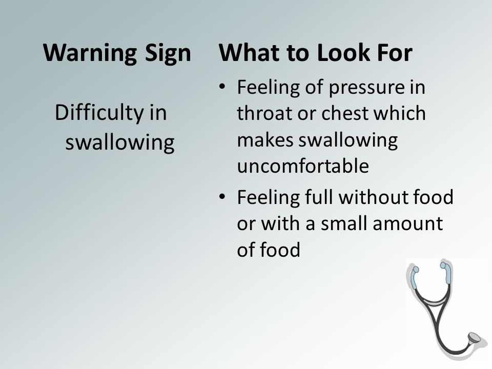 Is the pressure/choking feeling in throat constant
