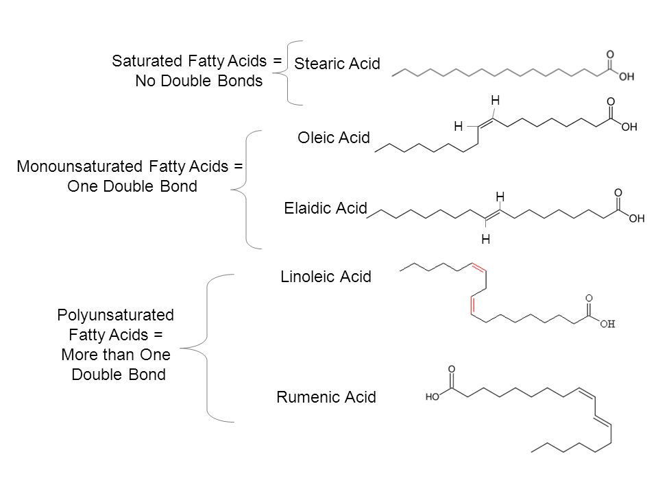 Stearic Acid Physical Properties