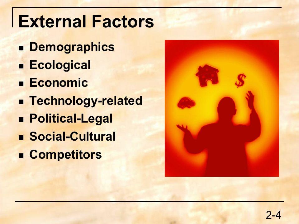demographic and socioeconomic factors associated with Touvier, m, druesne-pecollo, n, kesse-guyot, e, andreeva, v a, galan, p, hercberg, s and latino-martel, p (2014), demographic, socioeconomic, disease history.