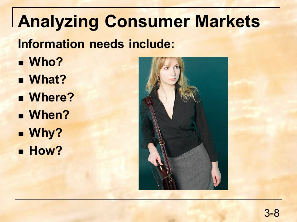 Analyzing Consumer's Buying Behaviour