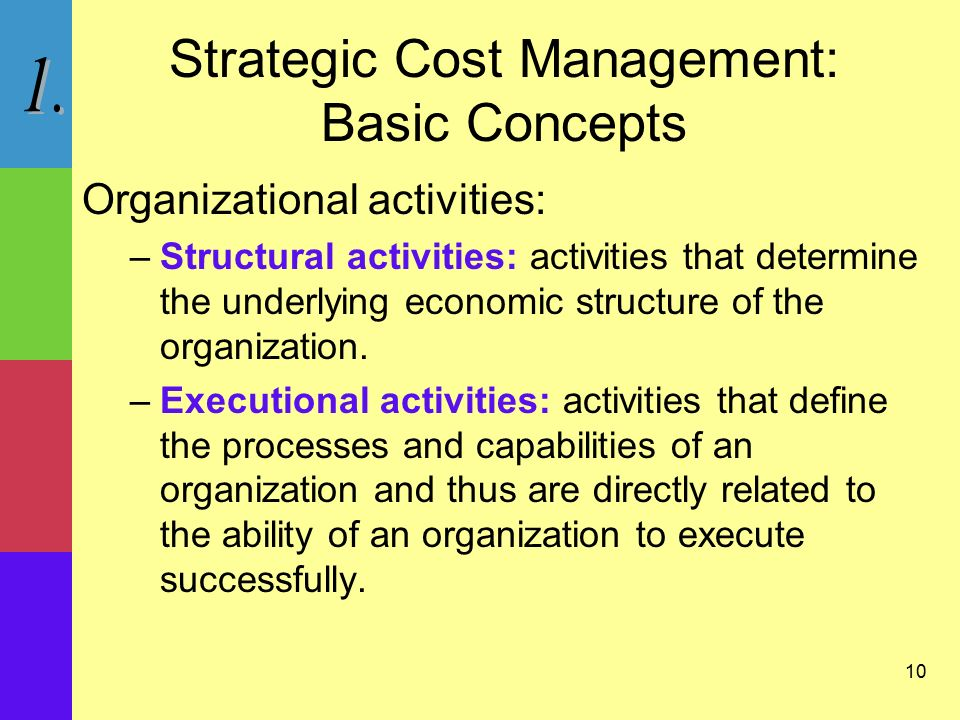 basic concepts in organization Basic concepts of health care human resource management is an independent publication and has not been authorized, sponsored basic concepts of ethics in the healthcare workplace 49 decision model for healthcare dilemmas 51 contents.