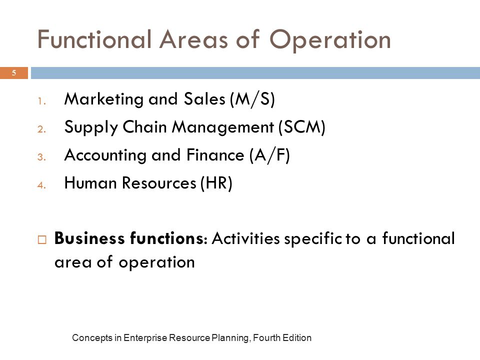 functional areas of business 5 essay Resources department within any business the human resources department is a vital functional area  [tags: business hr] free essays 538 words   (15 pages) .