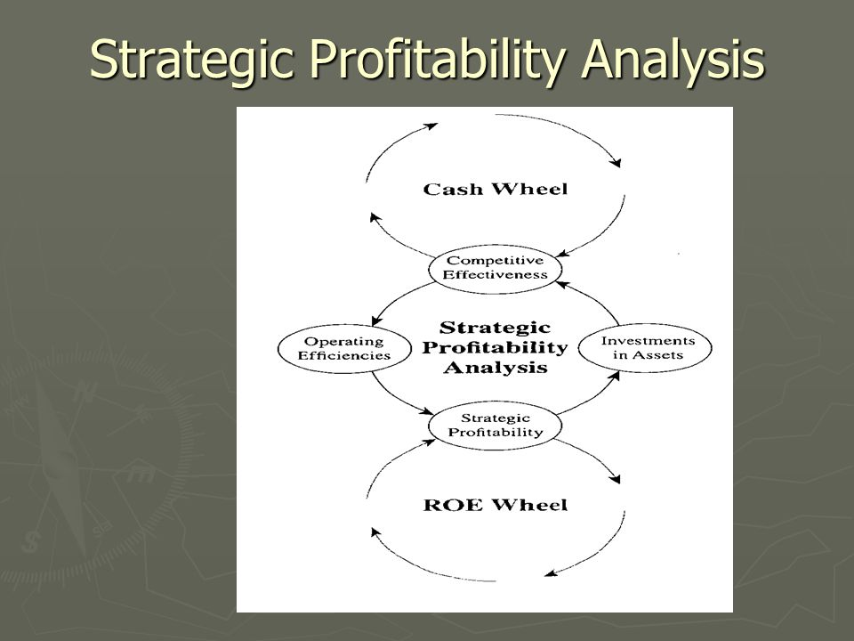 profit variance analysis a strategic focus Variance analysis, also described as analysis of variance or anova, involves assessing the difference between two figures it is a tool applied to financial and operational data that aims to.