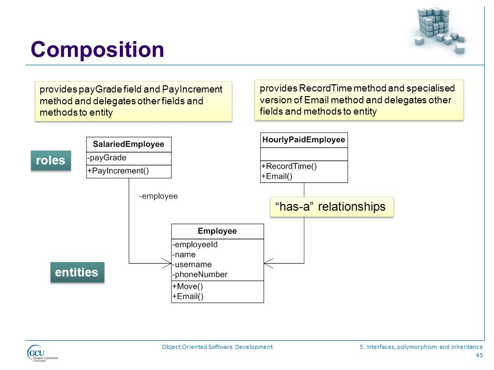 Composition roles has-a relationships entities