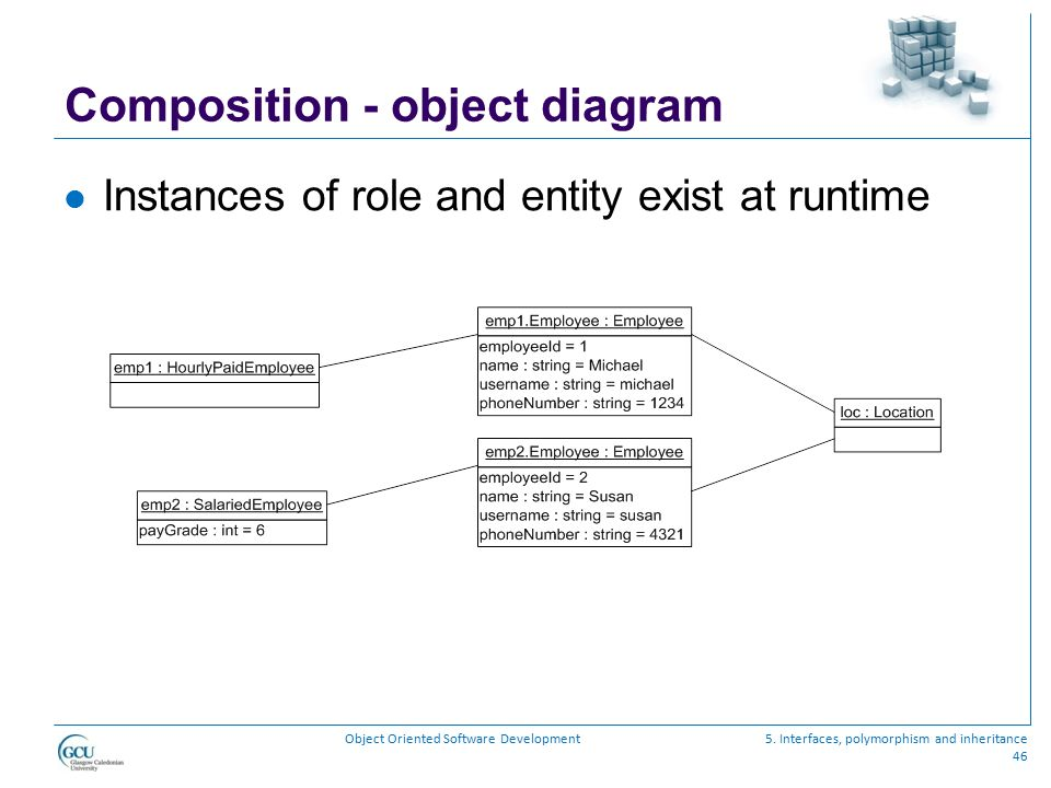 Composition - object diagram