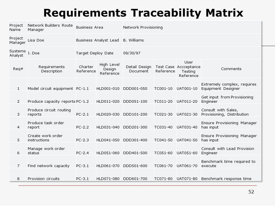 requirement traceability Join haydn thomas for an in-depth discussion in this video, building requirement traceability into the plan, part of business analysis foundations.