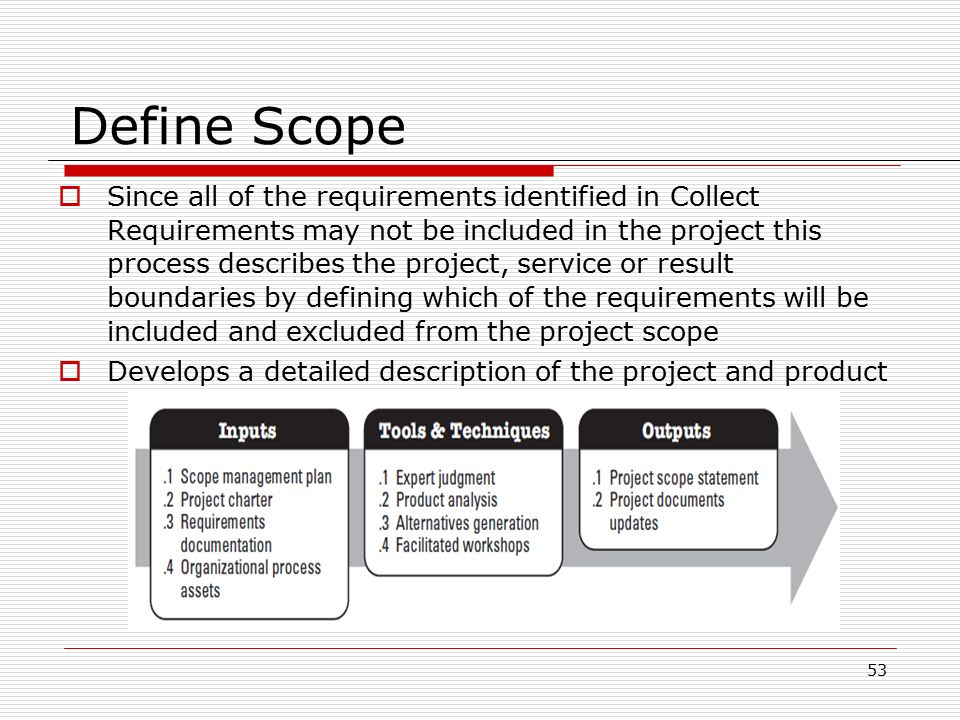 defining project scope Defining and managing project scope chapter overview chapter 5  focuses on developing a scope management plan to define and manage the  project.