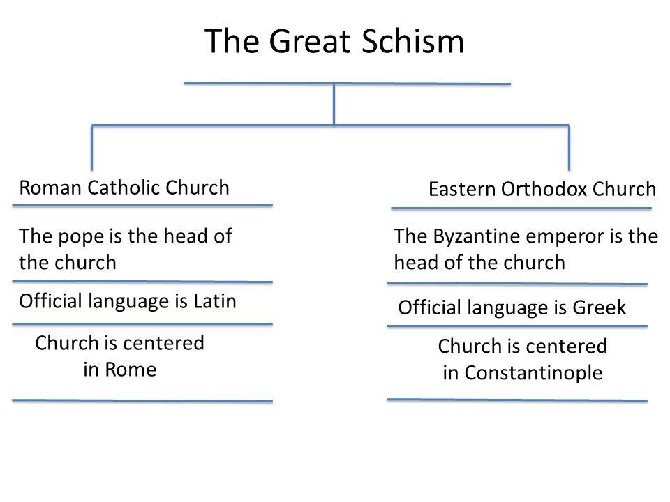 Diagram Of Eastern Christianity Wire Data Schema