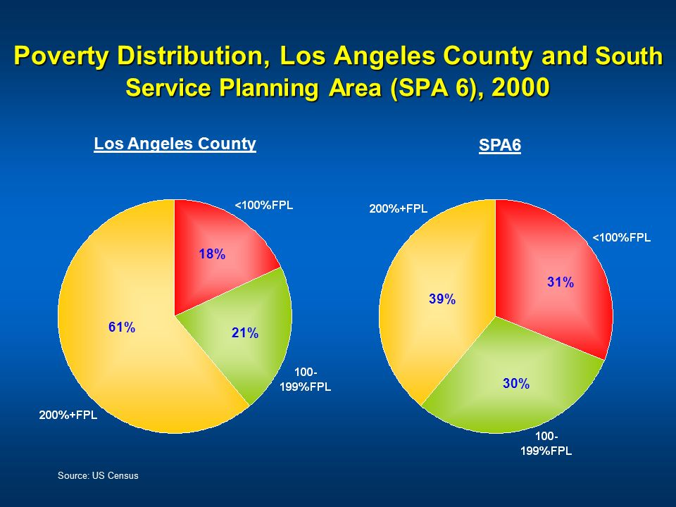 Los Angeles County Service Planning Areas Images Diagram