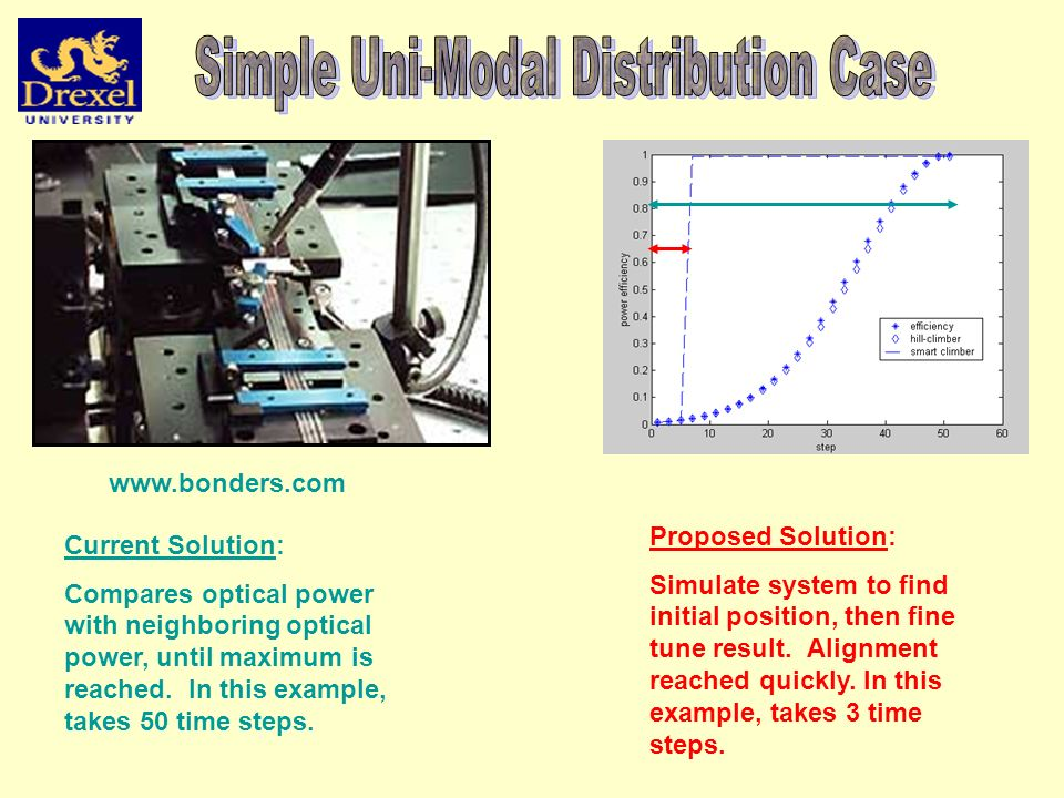 Jones distribution case solution