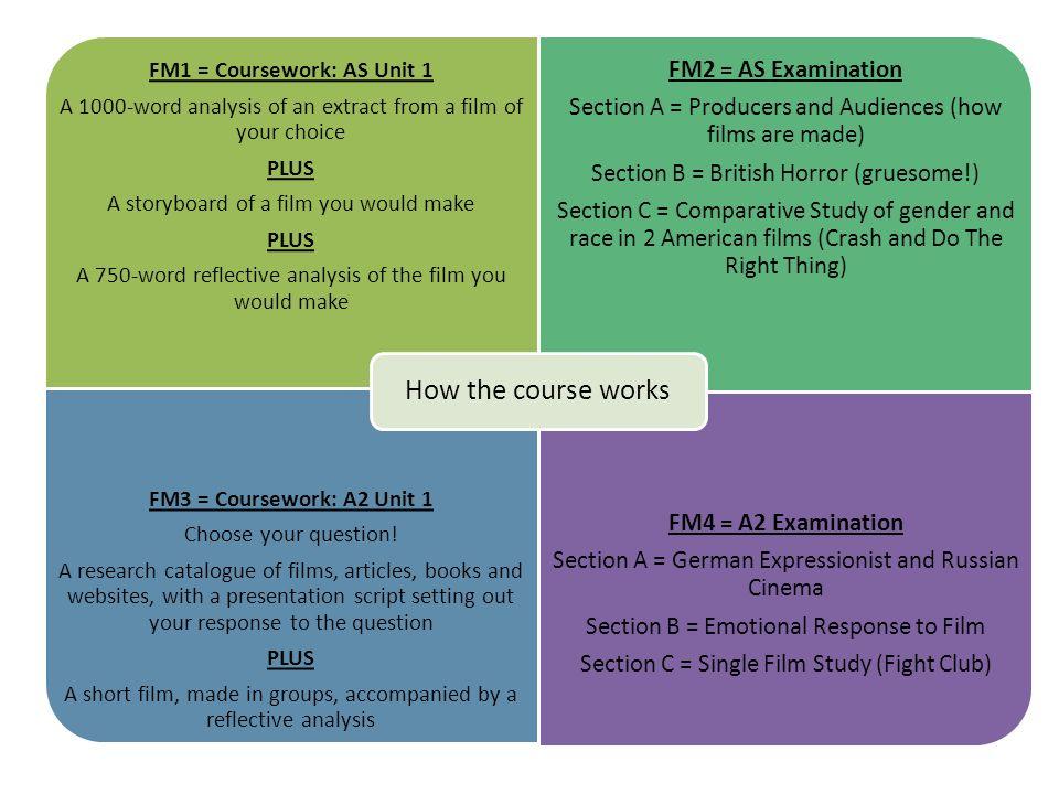 Film studies a2 coursework presentation