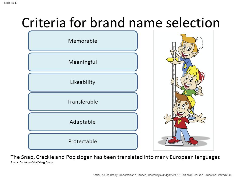 What is a brand? A brand is a name, term, sign, symbol or ...
