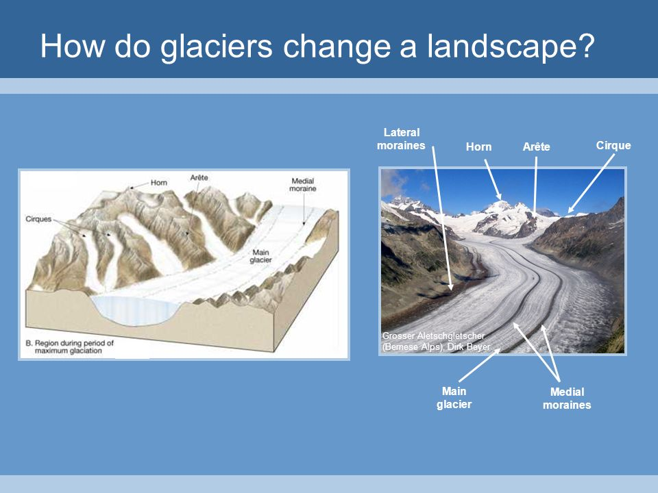 an introduction to the analysis of glaciers As glaciers flow, they crack and fracture in predictable ways this brittle failure of the glacier ice yields insights into glacier strain, both in the present day and in the past.