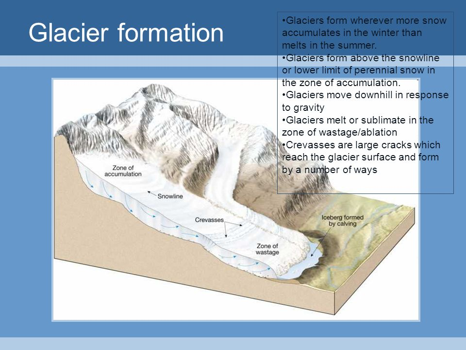 An introduction to where, how, and why glaciers form - ppt video ...