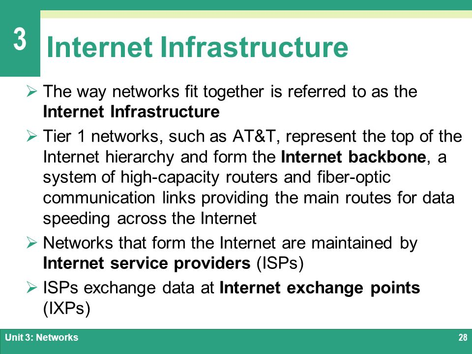Unit 3 Networks. - ppt download