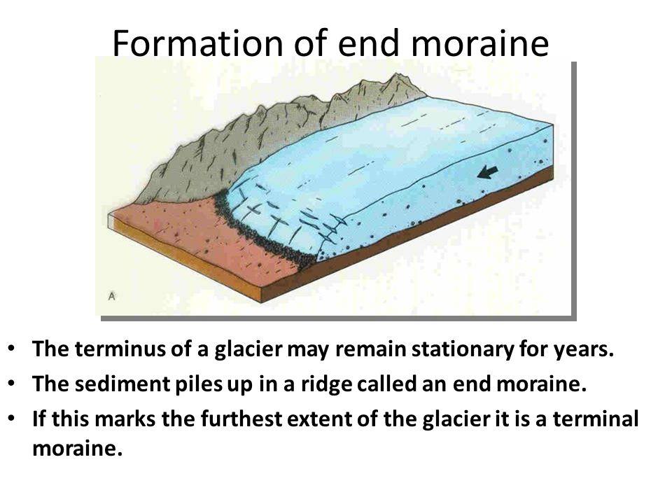 Glacier Notes Ppt Video Online Download
