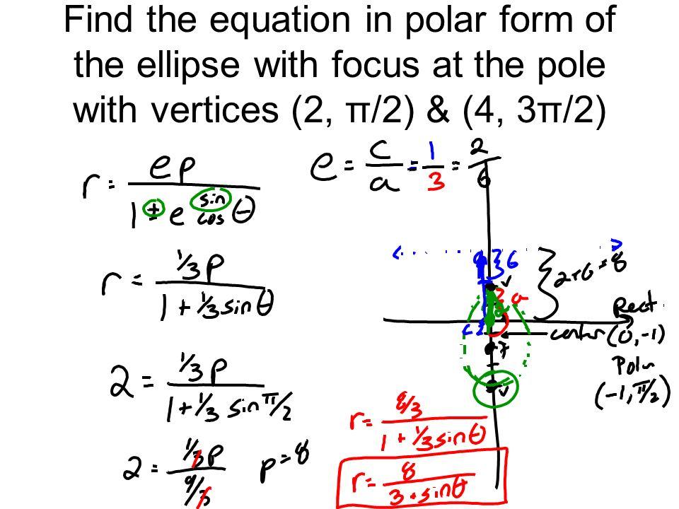 Ellipse equation polar