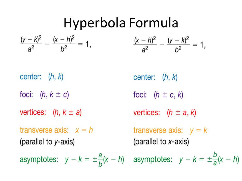 how to write an equation for a hyperbola