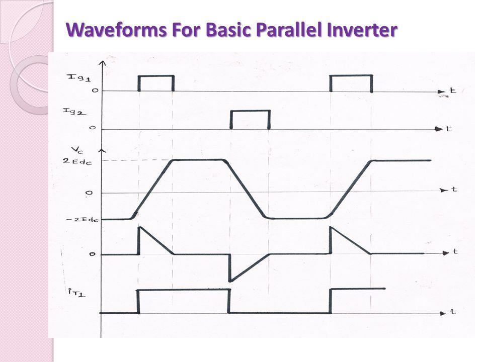 Waveforms For Basic Parallel Inverter
