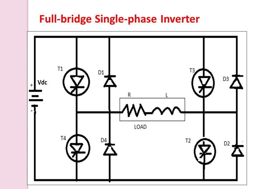 Full-bridge Single-phase Inverter